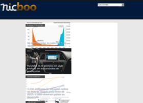 nicboo.com