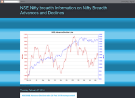 niftybreadthcharts.blogspot.in