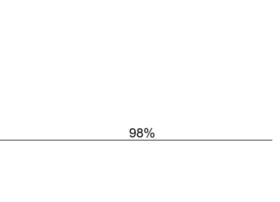 nineunited.com