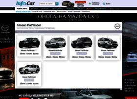 nissan-pathfinder.infocar.ua