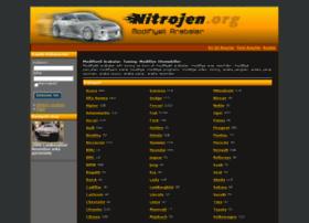 nitrojen.org