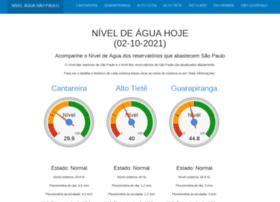 nivelaguasaopaulo.com