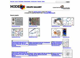nodexlgraphgallery.org