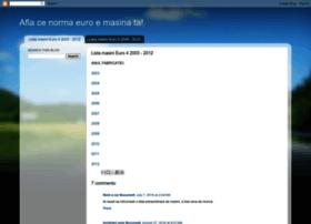 normaeuro.blogspot.ro