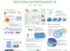 northernlightsstockholm.se