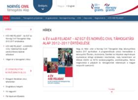 norvegcivilalap.hu