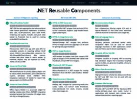 nrecosite.com