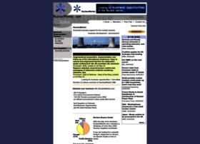 nuclearmarket.com