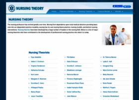 nursing-theory.org
