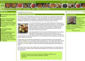 nutrition-pages.com