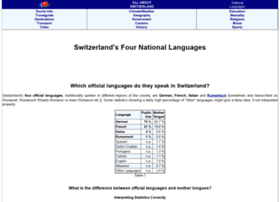 official-swiss-national-languages.all-about-switzerland.info