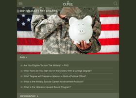 onlinemilitaryeducation.org