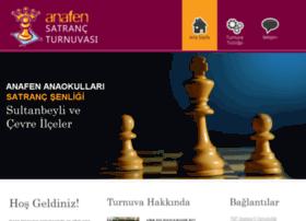 organizasyonlar.anafen.k12.tr