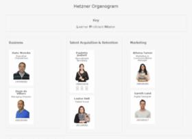 organogram.hetzner.co.za