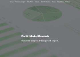 pacificmarketresearch.com