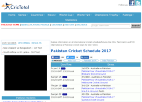pakistan.cricketworld4u.com