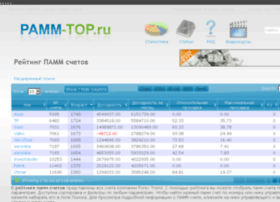 pamm-top.ru
