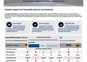 pannenhelfer-guide.de