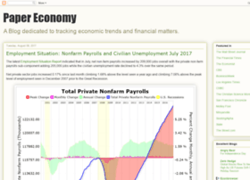 paper-money.blogspot.in