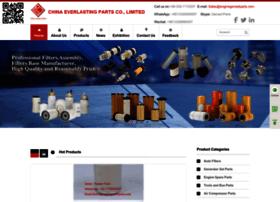parts-china.com
