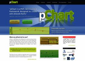 pchart.net