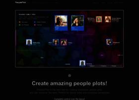 peopleplotr.com
