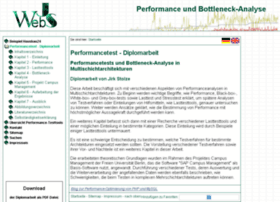 performance-test.de