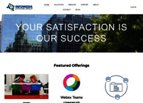 performancesqa.com