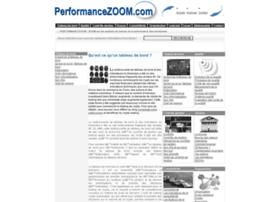 performancezoom.com