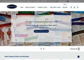permacharts-com.myshopify.com