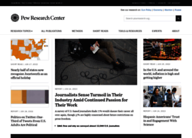 pewresearch.org