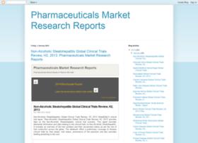pharmaceuticalsindustryreports.blogspot.in