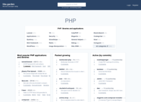 phptrends.com
