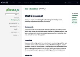 picassojs.com