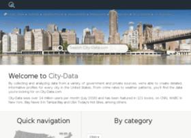 pics3.city-data.com