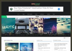 pipschart.com