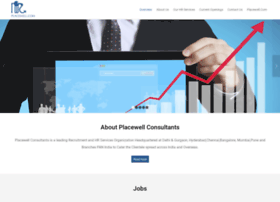 placewell.com