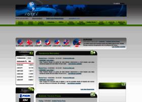 planetaforex.com
