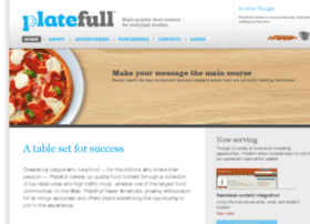 platefull.com