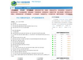 pm25china.net
