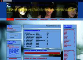 pola-angka.blogspot.com