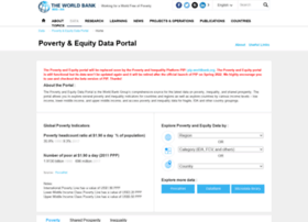 povertydata.worldbank.org