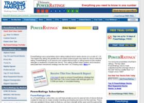 pr.tradingmarkets.com