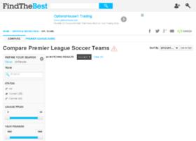 premier-league-teams.findthedata.org
