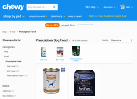 prescriptiondiets.com