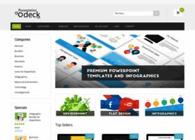 presentationbundle.com