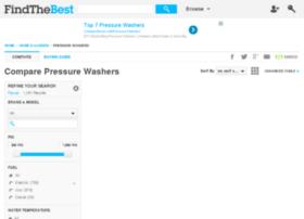 pressure-washers.findthebest.com