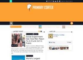 pricortex.com