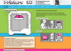 printers3d.com