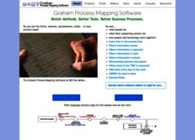 processchart.com